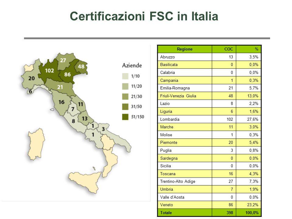 RegioneCOC% Abruzzo133,5% Basilicata00,0% Calabria00,0% Campania10,3% Emilia-Romagna215,7% Friuli-Venezia Giulia4813,0% Lazio82,2% Liguria61,6% Lombar
