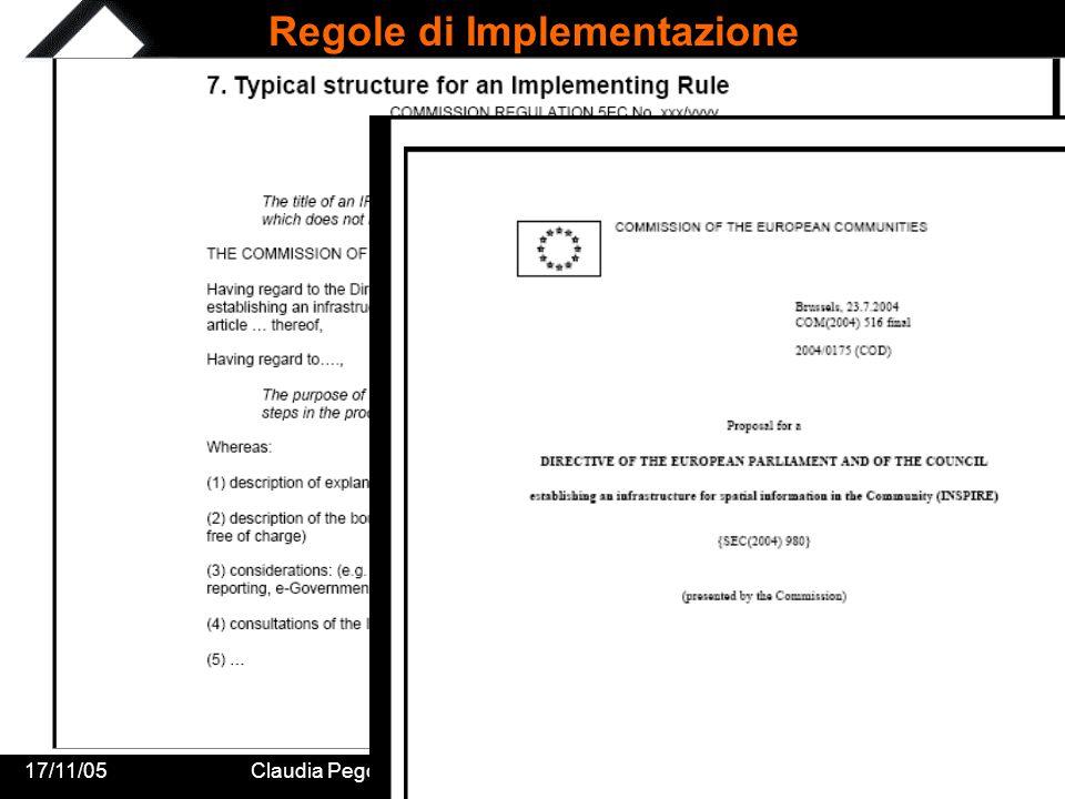 17/11/05Claudia Pegoraro ASITA Regole di Implementazione