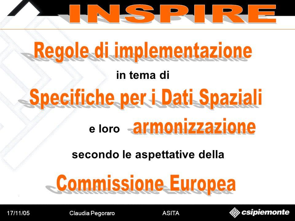 17/11/05Claudia Pegoraro ASITA in tema di e loro secondo le aspettative della