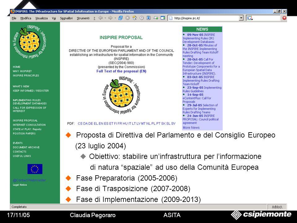 17/11/05Claudia Pegoraro ASITA  Proposta di Direttiva del Parlamento e del Consiglio Europeo (23 luglio 2004)  Obiettivo: stabilire un'infrastruttur