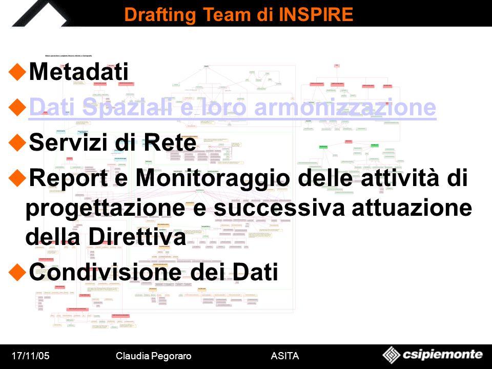 17/11/05Claudia Pegoraro ASITA Drafting Team di INSPIRE   Metadati   Dati Spaziali e loro armonizzazione Dati Spaziali e loro armonizzazione   S