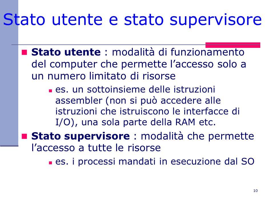 10 Stato utente e stato supervisore Stato utente : modalità di funzionamento del computer che permette l'accesso solo a un numero limitato di risorse es.