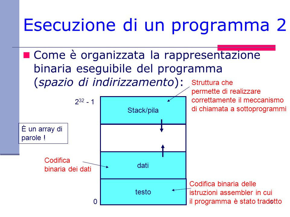 15 Esecuzione di un programma 2 Come è organizzata la rappresentazione binaria eseguibile del programma (spazio di indirizzamento): testo dati Stack/pila Struttura che permette di realizzare correttamente il meccanismo di chiamata a sottoprogrammi Codifica binaria delle istruzioni assembler in cui il programma è stato tradotto Codifica binaria dei dati 0 2 32 - 1 È un array di parole !