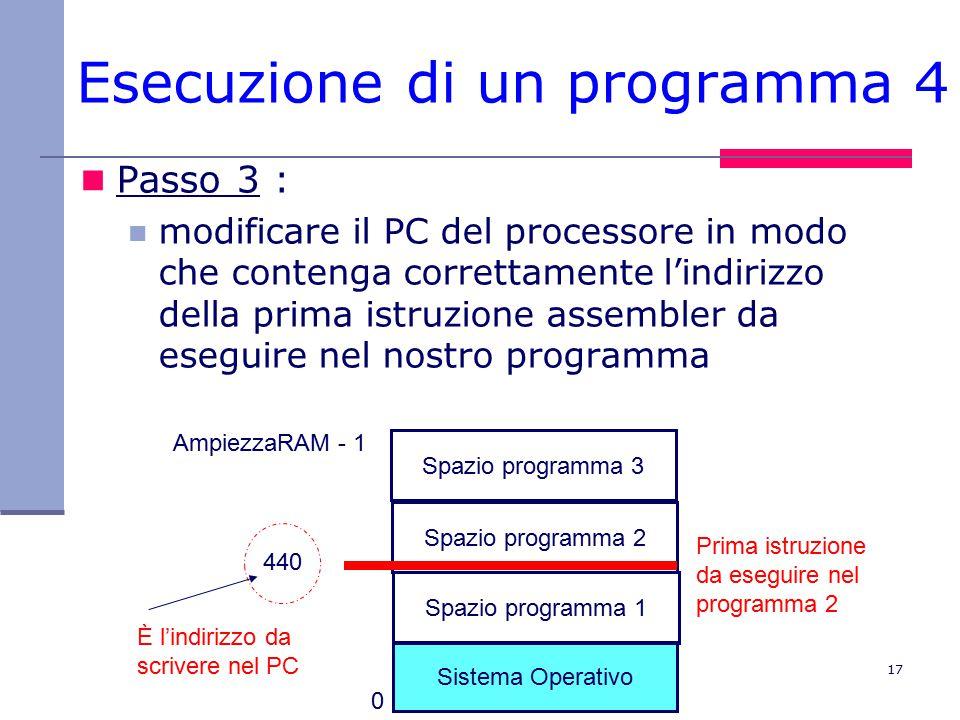 17 Esecuzione di un programma 4 Passo 3 : modificare il PC del processore in modo che contenga correttamente l'indirizzo della prima istruzione assembler da eseguire nel nostro programma Sistema Operativo Spazio programma 1 0 AmpiezzaRAM - 1 Spazio programma 2 Spazio programma 3 440 Prima istruzione da eseguire nel programma 2 È l'indirizzo da scrivere nel PC
