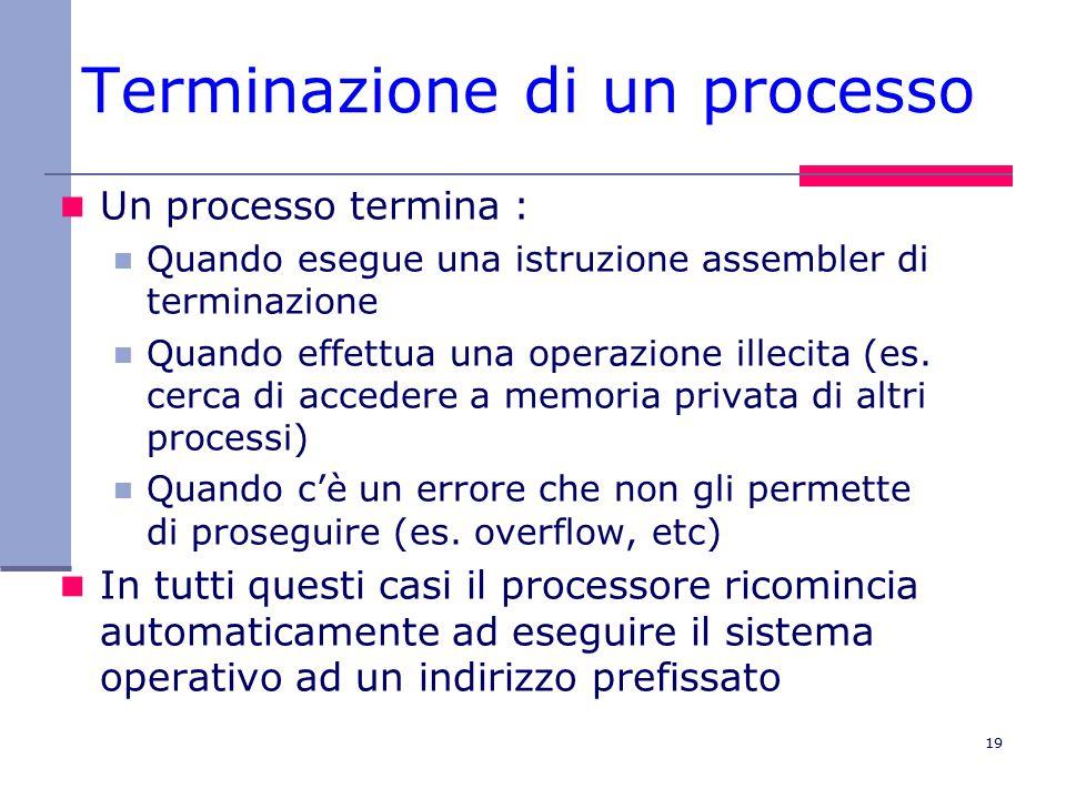 19 Terminazione di un processo Un processo termina : Quando esegue una istruzione assembler di terminazione Quando effettua una operazione illecita (es.