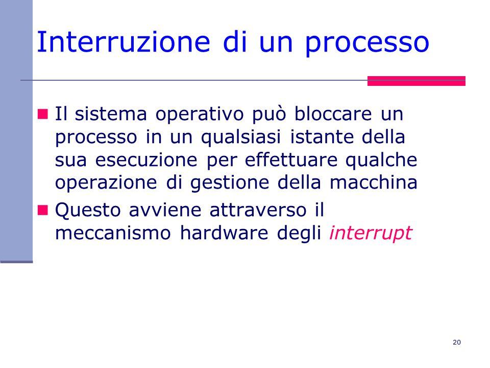20 Interruzione di un processo Il sistema operativo può bloccare un processo in un qualsiasi istante della sua esecuzione per effettuare qualche operazione di gestione della macchina Questo avviene attraverso il meccanismo hardware degli interrupt