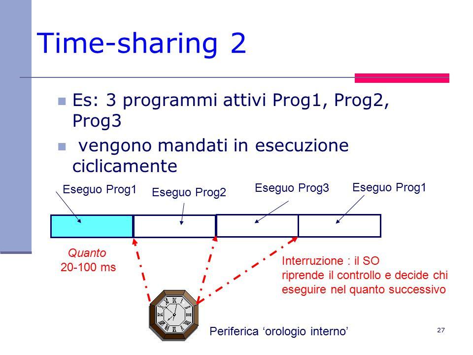 27 Time-sharing 2 Es: 3 programmi attivi Prog1, Prog2, Prog3 vengono mandati in esecuzione ciclicamente Quanto 20-100 ms Eseguo Prog1 Eseguo Prog2 Eseguo Prog3 Periferica 'orologio interno' Eseguo Prog1 Interruzione : il SO riprende il controllo e decide chi eseguire nel quanto successivo