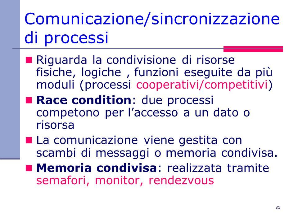 31 Comunicazione/sincronizzazione di processi Riguarda la condivisione di risorse fisiche, logiche, funzioni eseguite da più moduli (processi cooperativi/competitivi) Race condition: due processi competono per l'accesso a un dato o risorsa La comunicazione viene gestita con scambi di messaggi o memoria condivisa.
