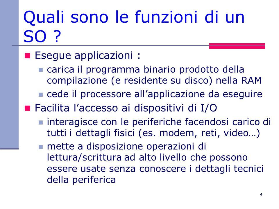 4 Quali sono le funzioni di un SO .