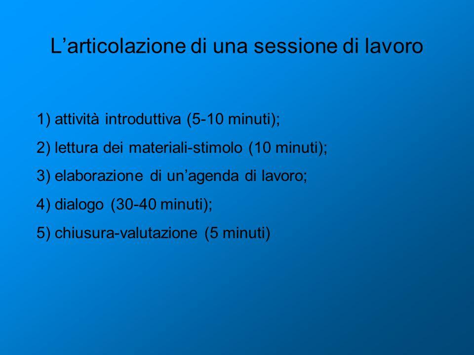 L'articolazione di una sessione di lavoro 1) attività introduttiva (5-10 minuti); 2) lettura dei materiali-stimolo (10 minuti); 3) elaborazione di un'agenda di lavoro; 4) dialogo (30-40 minuti); 5) chiusura-valutazione (5 minuti)