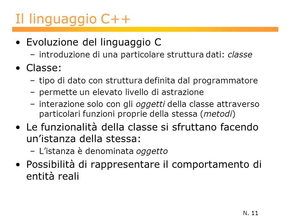 N. 11 Il linguaggio C++ Evoluzione del linguaggio C –introduzione di una particolare struttura dati: classe Classe: –tipo di dato con struttura defini