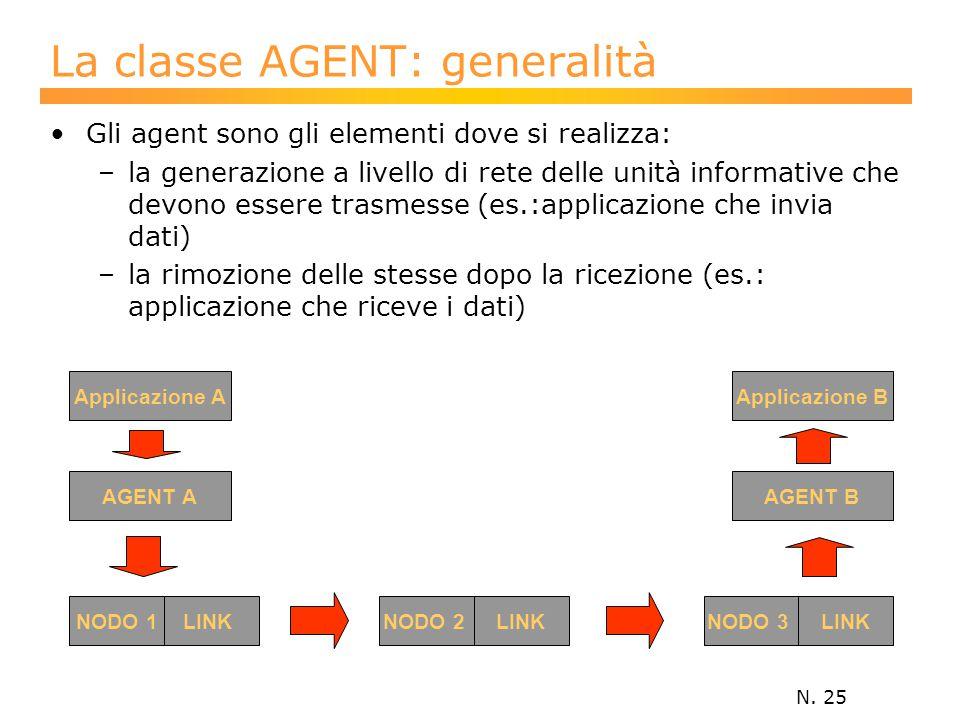 N. 25 La classe AGENT: generalità Gli agent sono gli elementi dove si realizza: –la generazione a livello di rete delle unità informative che devono e