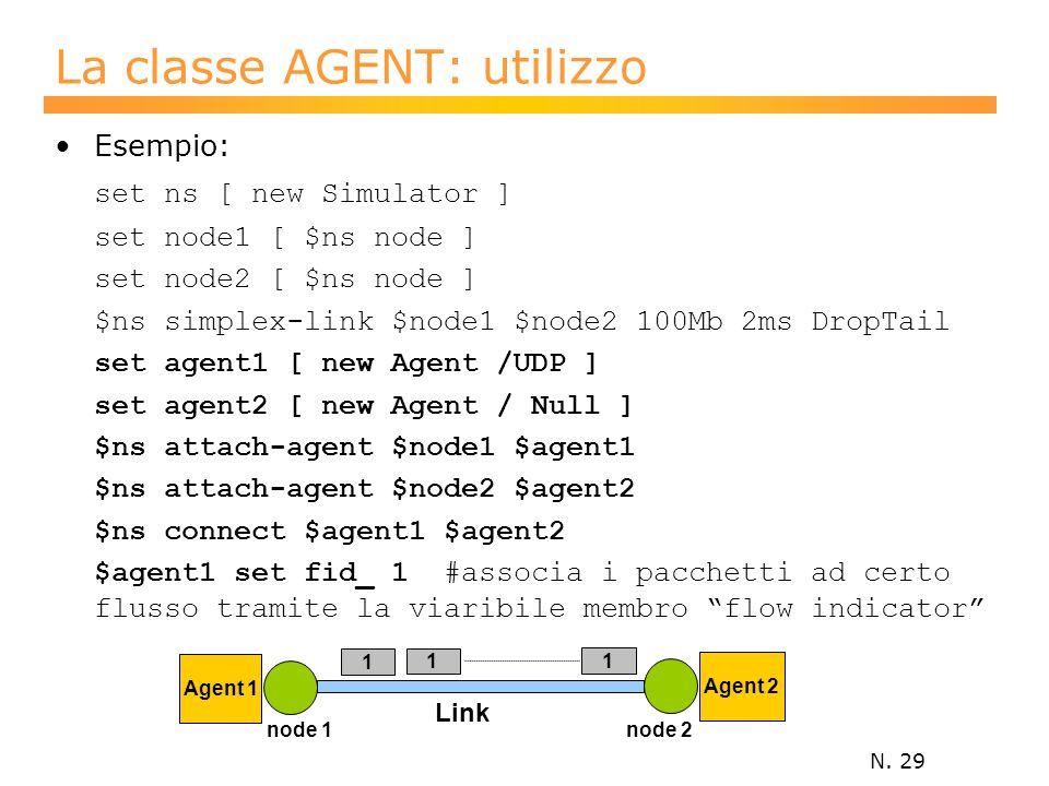 N. 29 La classe AGENT: utilizzo Esempio: set ns [ new Simulator ] set node1 [ $ns node ] set node2 [ $ns node ] $ns simplex-link $node1 $node2 100Mb 2