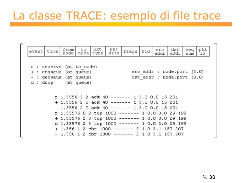 N. 38 La classe TRACE: esempio di file trace