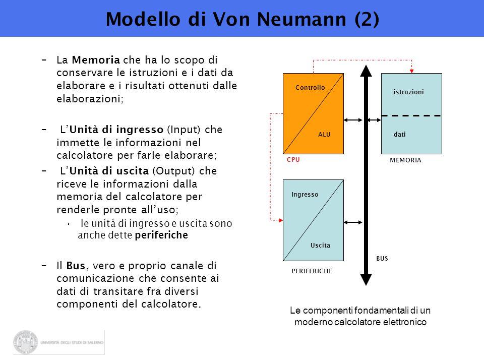 Modello di Von Neumann (2) –La Memoria che ha lo scopo di conservare le istruzioni e i dati da elaborare e i risultati ottenuti dalle elaborazioni; – L'Unità di ingresso (Input) che immette le informazioni nel calcolatore per farle elaborare; – L'Unità di uscita (Output) che riceve le informazioni dalla memoria del calcolatore per renderle pronte all'uso; le unità di ingresso e uscita sono anche dette periferiche –Il Bus, vero e proprio canale di comunicazione che consente ai dati di transitare fra diversi componenti del calcolatore.