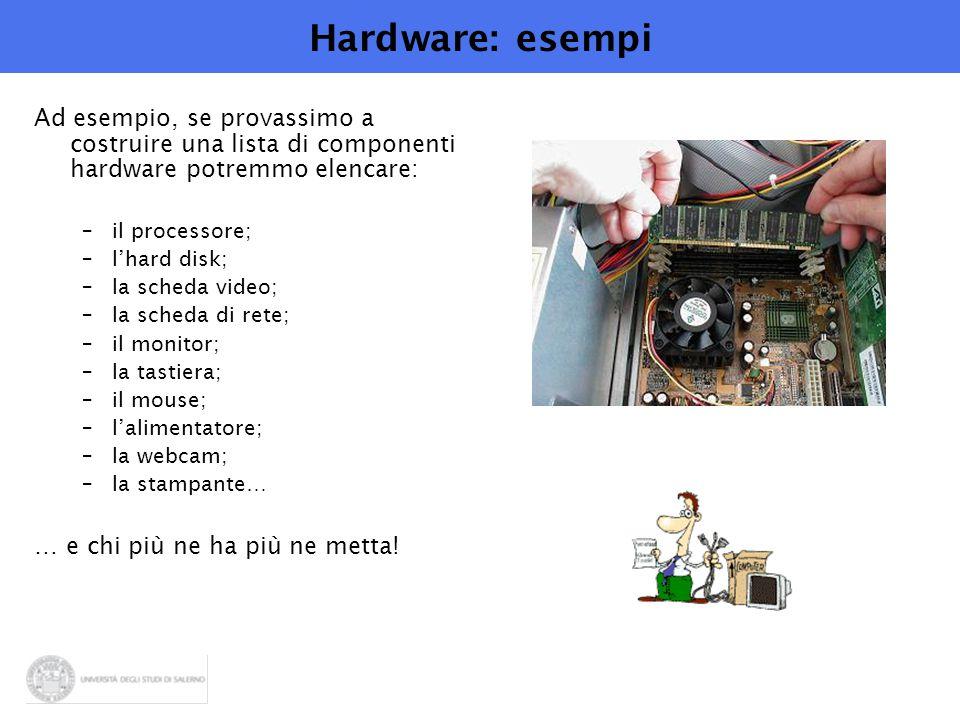 Hardware: esempi Ad esempio, se provassimo a costruire una lista di componenti hardware potremmo elencare: –il processore; –l'hard disk; –la scheda video; –la scheda di rete; –il monitor; –la tastiera; –il mouse; –l'alimentatore; –la webcam; –la stampante… … e chi più ne ha più ne metta!