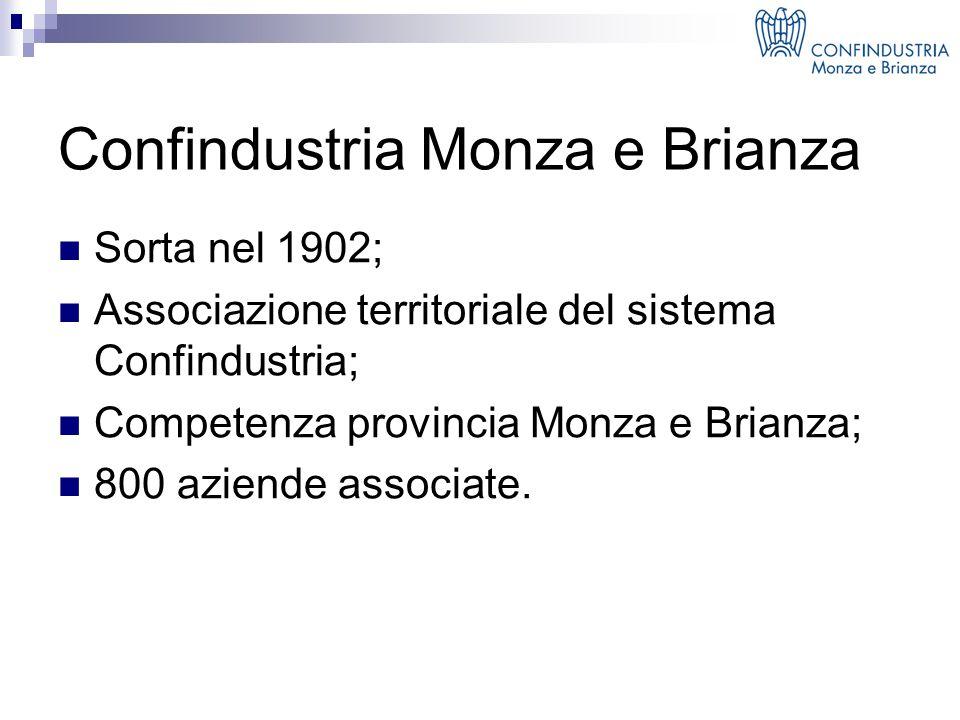 Confindustria Monza e Brianza Sorta nel 1902; Associazione territoriale del sistema Confindustria; Competenza provincia Monza e Brianza; 800 aziende associate.