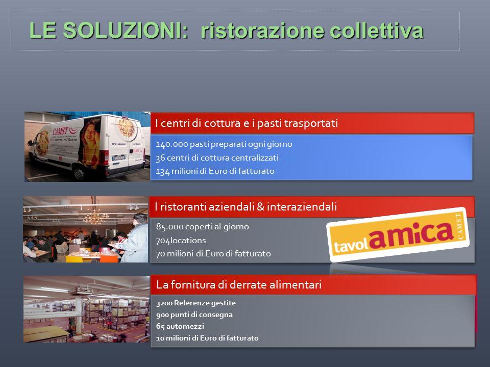 LE SOLUZIONI: ristorazione collettiva LE SOLUZIONI: ristorazione collettiva I centri di cottura e i pasti trasportati 140.000 pasti preparati ogni gio