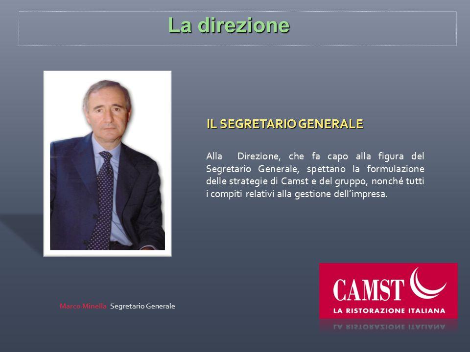 Alla Direzione, che fa capo alla figura del Segretario Generale, spettano la formulazione delle strategie di Camst e del gruppo, nonché tutti i compit