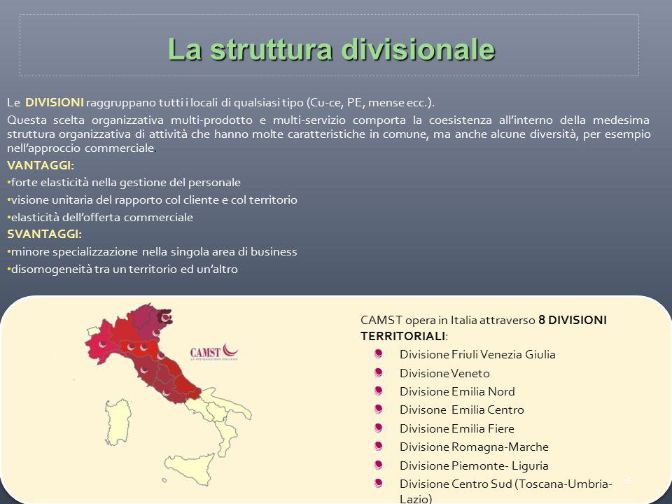 La struttura divisionale 26 CAMST opera in Italia attraverso 8 DIVISIONI TERRITORIALI: Divisione Friuli Venezia Giulia Divisione Veneto Divisione Emil