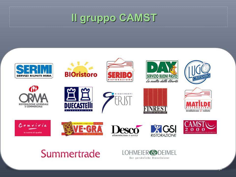 30 Il gruppo CAMST