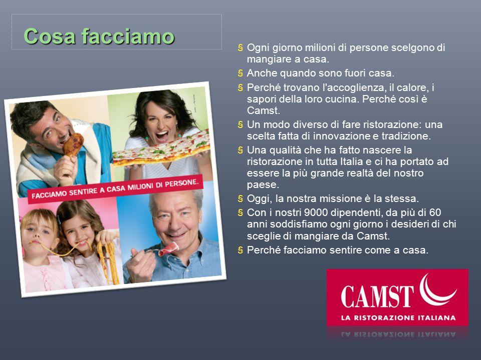 Assetto Istituzionale Camst è un'impresa cooperativa di produzione e lavoro, nata e accresciutasi contando, prima di tutto, sull'apporto lavorativo dei suoi soci.