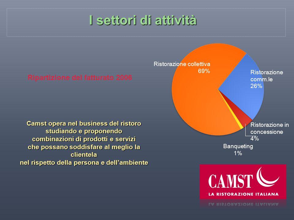 Assetto Istituzionale 2 Camst è un'impresa cooperativa di produzione e lavoro, nata e accresciutasi contando sull'apporto lavorativo dei suoi soci.