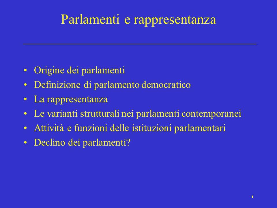 1 Parlamenti e rappresentanza Origine dei parlamenti Definizione di parlamento democratico La rappresentanza Le varianti strutturali nei parlamenti contemporanei Attività e funzioni delle istituzioni parlamentari Declino dei parlamenti?
