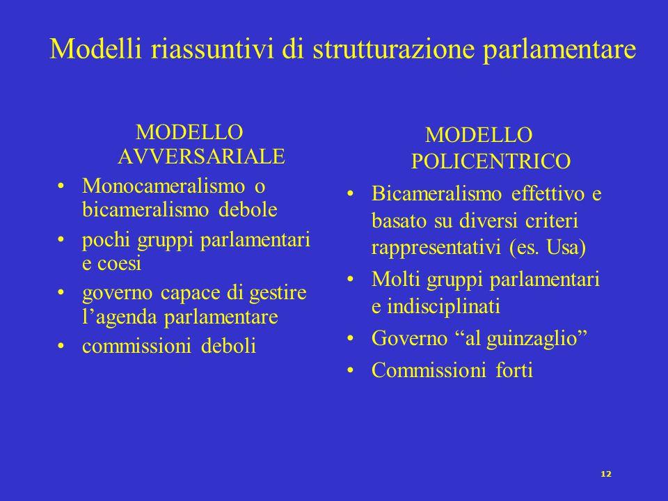 12 Modelli riassuntivi di strutturazione parlamentare MODELLO AVVERSARIALE Monocameralismo o bicameralismo debole pochi gruppi parlamentari e coesi governo capace di gestire l'agenda parlamentare commissioni deboli MODELLO POLICENTRICO Bicameralismo effettivo e basato su diversi criteri rappresentativi (es.
