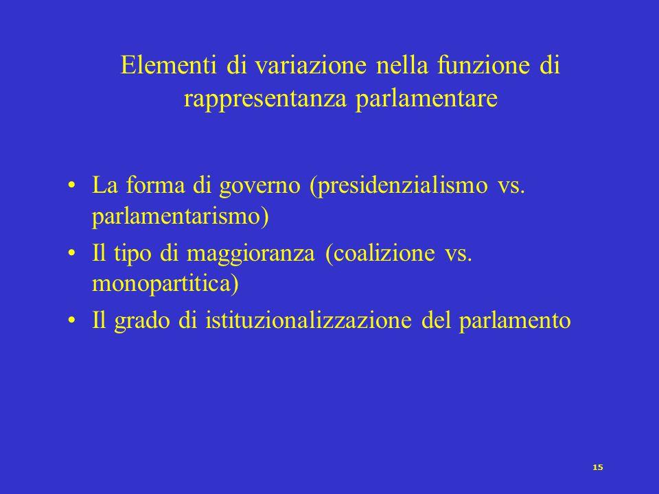 15 Elementi di variazione nella funzione di rappresentanza parlamentare La forma di governo (presidenzialismo vs.