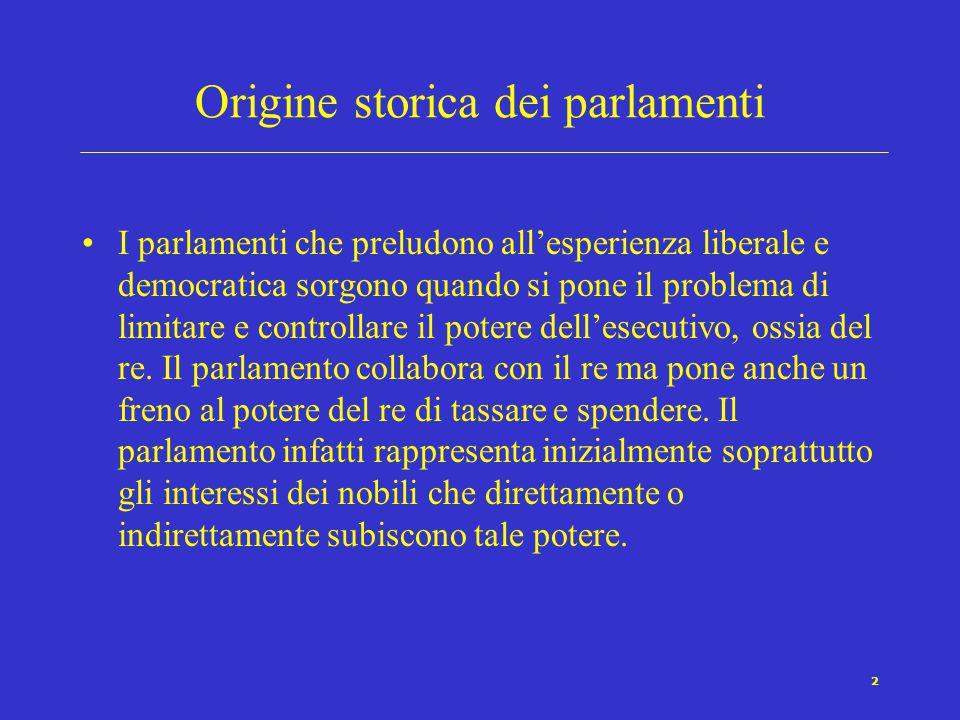2 Origine storica dei parlamenti I parlamenti che preludono all'esperienza liberale e democratica sorgono quando si pone il problema di limitare e controllare il potere dell'esecutivo, ossia del re.