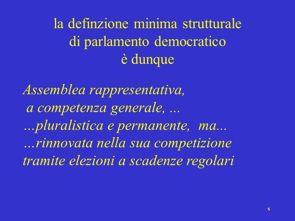 5 la definzione minima strutturale di parlamento democratico è dunque Assemblea rappresentativa, a competenza generale,...