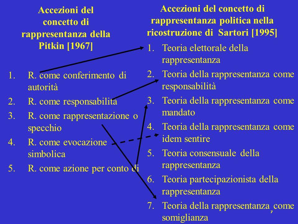 7 1.R.come conferimento di autorità 2.R. come responsabilità 3.R.