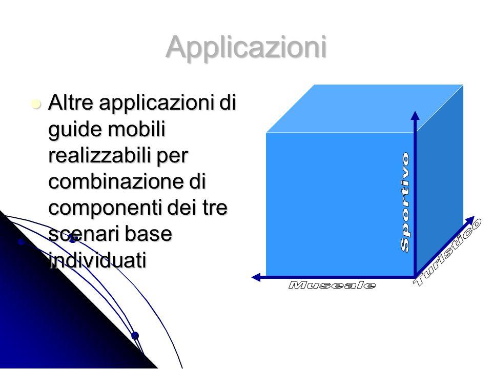 Applicazioni Altre applicazioni di guide mobili realizzabili per combinazione di componenti dei tre scenari base individuati Altre applicazioni di guide mobili realizzabili per combinazione di componenti dei tre scenari base individuati