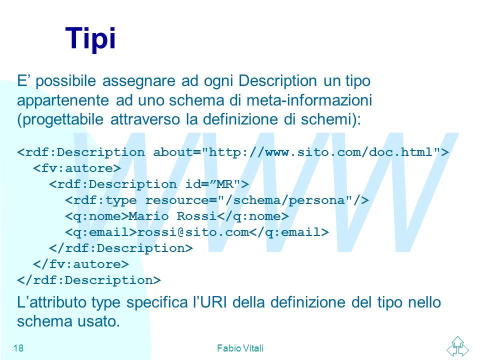WWW Fabio Vitali18 Tipi E' possibile assegnare ad ogni Description un tipo appartenente ad uno schema di meta-informazioni (progettabile attraverso la
