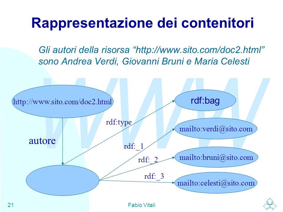 """WWW Fabio Vitali21 Rappresentazione dei contenitori http://www.sito.com/doc2.html autore Gli autori della risorsa """"http://www.sito.com/doc2.html"""" sono"""