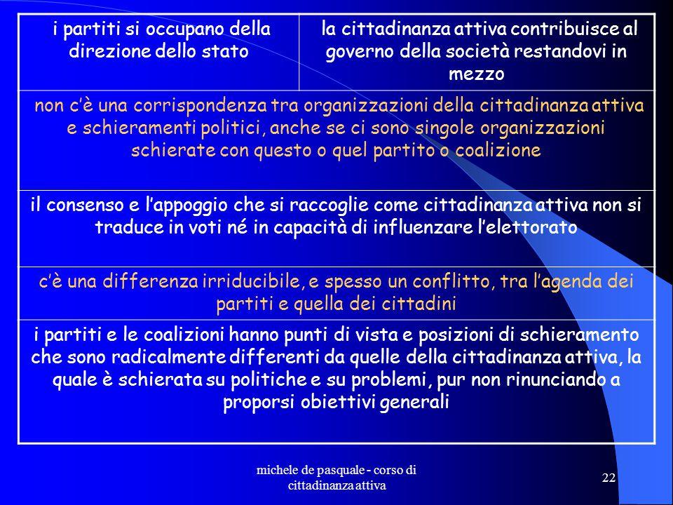michele de pasquale - corso di cittadinanza attiva 21 cittadinanza attiva e politica la cittadinanza attiva è un'esperienza di tipo politico, ma è del tutto differente dai partiti che concorrono alle elezioni