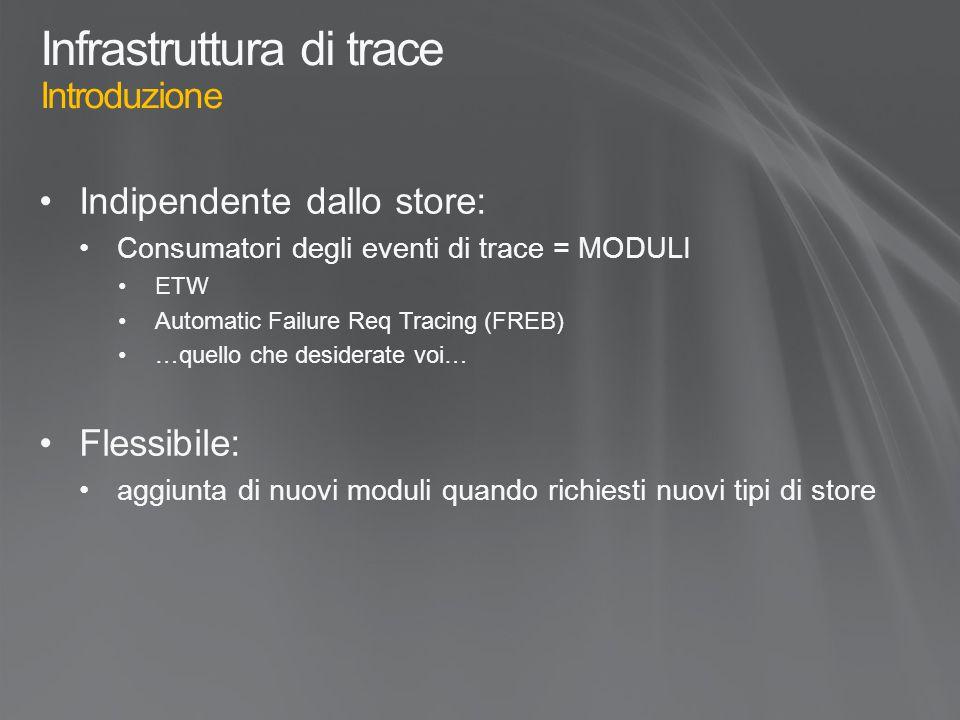 Infrastruttura di trace Introduzione Indipendente dallo store: Consumatori degli eventi di trace = MODULI ETW Automatic Failure Req Tracing (FREB) …quello che desiderate voi… Flessibile: aggiunta di nuovi moduli quando richiesti nuovi tipi di store