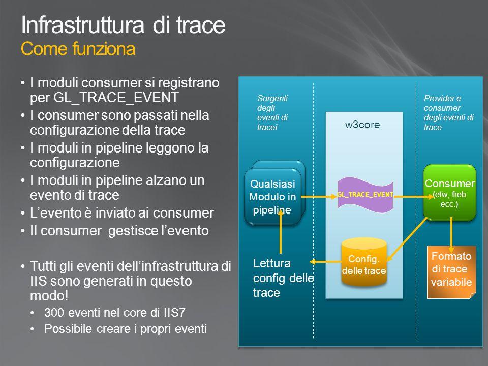 Infrastruttura di trace Come funziona I moduli consumer si registrano per GL_TRACE_EVENT I consumer sono passati nella configurazione della trace I moduli in pipeline leggono la configurazione I moduli in pipeline alzano un evento di trace L'evento è inviato ai consumer Il consumer gestisce l'evento Tutti gli eventi dell'infrastruttura di IIS sono generati in questo modo.