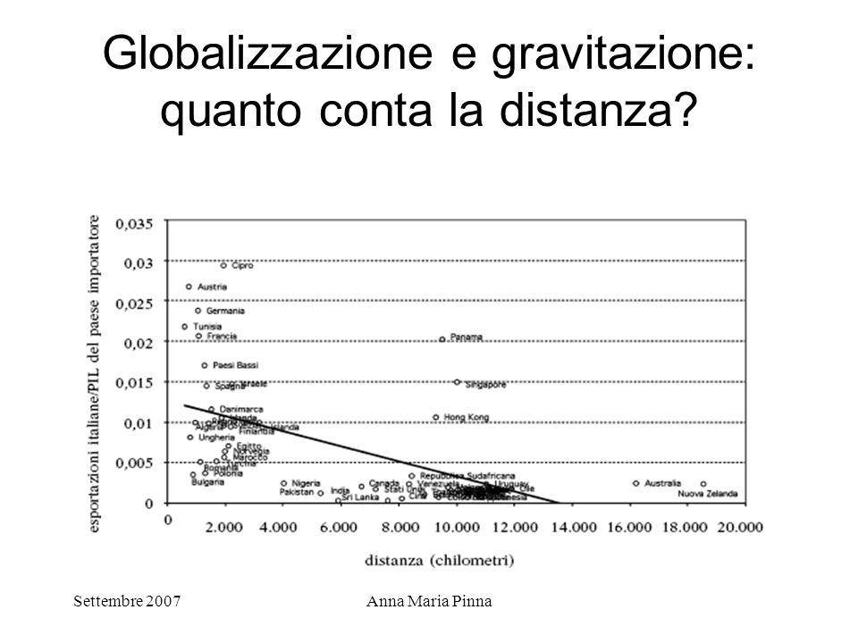 Settembre 2007Anna Maria Pinna Globalizzazione e gravitazione: quanto conta la distanza?