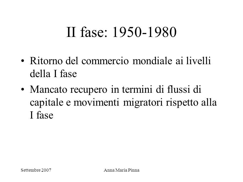 Settembre 2007Anna Maria Pinna II fase: 1950-1980 Ritorno del commercio mondiale ai livelli della I fase Mancato recupero in termini di flussi di capi