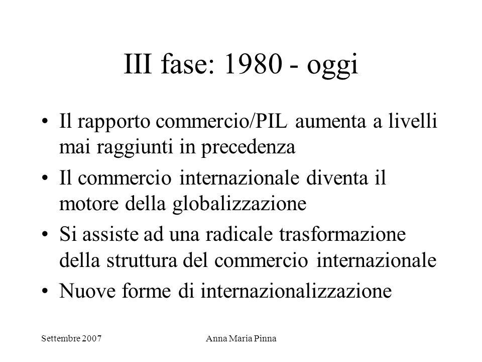 Settembre 2007Anna Maria Pinna III fase: 1980 - oggi Il rapporto commercio/PIL aumenta a livelli mai raggiunti in precedenza Il commercio internaziona