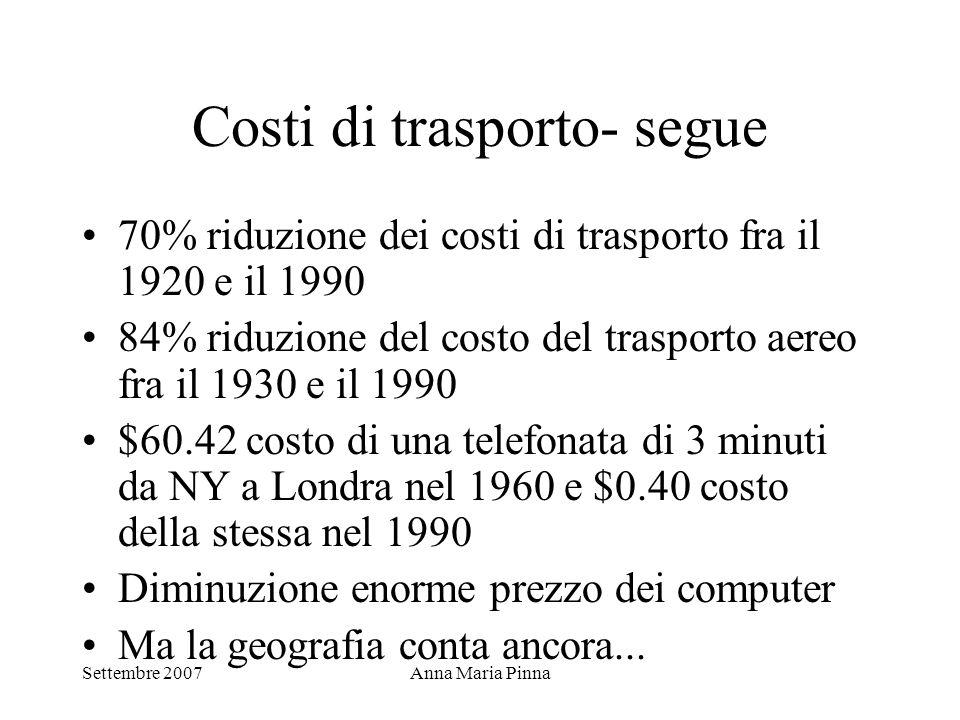 Settembre 2007Anna Maria Pinna Costi di trasporto- segue 70% riduzione dei costi di trasporto fra il 1920 e il 1990 84% riduzione del costo del traspo
