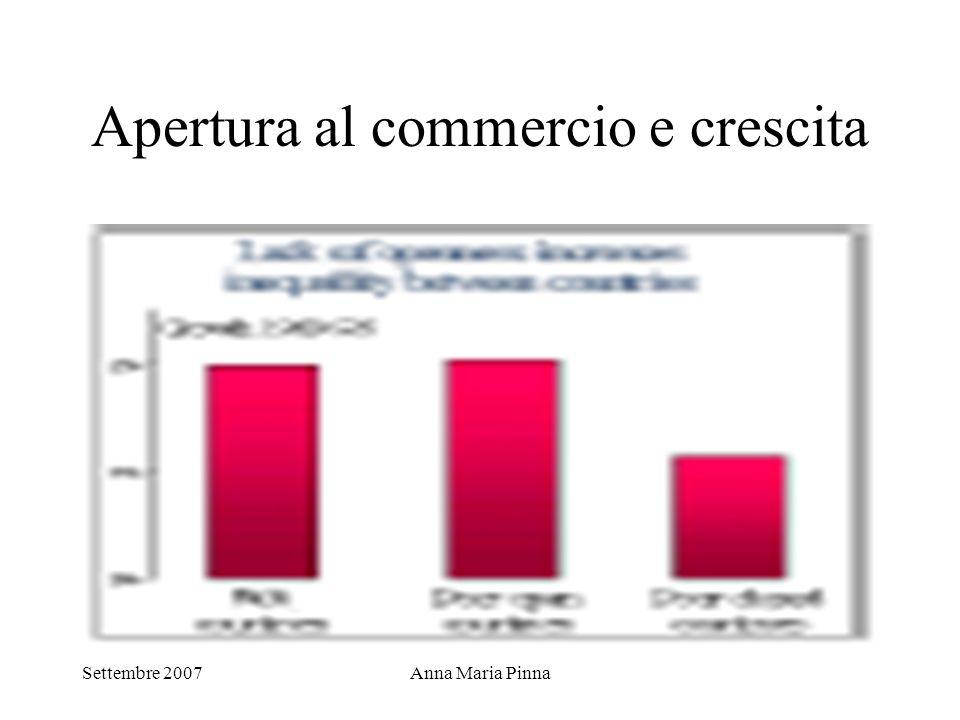 Settembre 2007Anna Maria Pinna Apertura al commercio e crescita