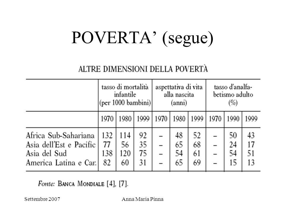Settembre 2007Anna Maria Pinna POVERTA' (segue)