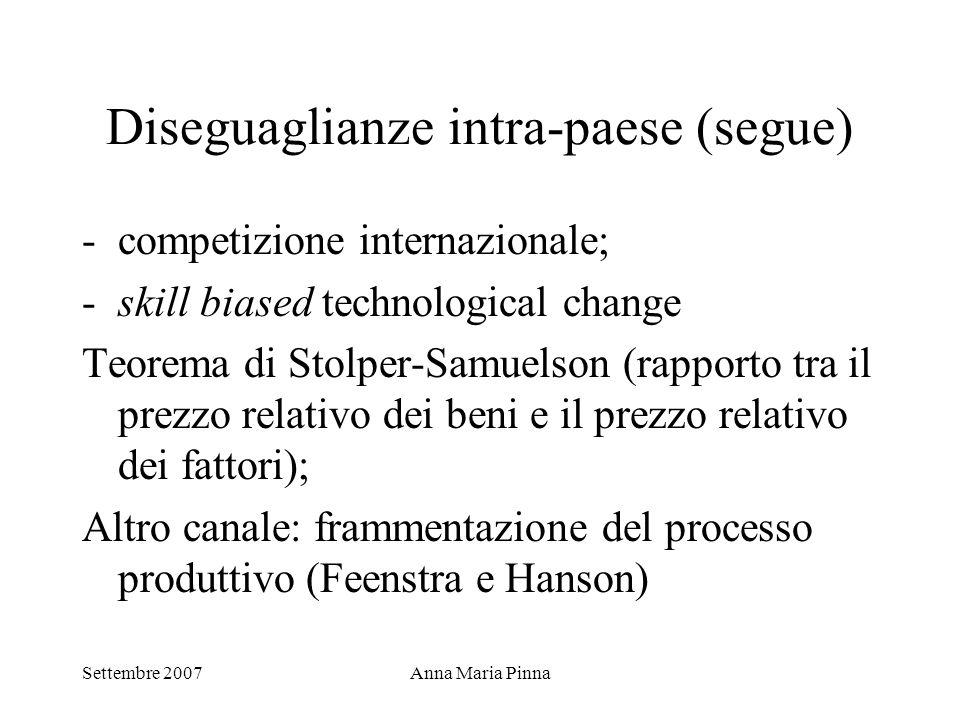 Settembre 2007Anna Maria Pinna Diseguaglianze intra-paese (segue) -competizione internazionale; -skill biased technological change Teorema di Stolper-