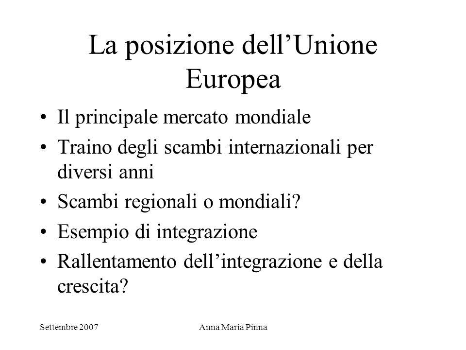 Settembre 2007Anna Maria Pinna La posizione dell'Unione Europea Il principale mercato mondiale Traino degli scambi internazionali per diversi anni Sca