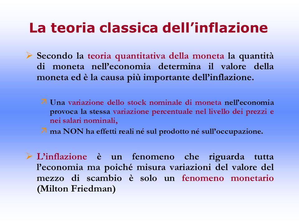 La teoria classica dell'inflazione  Secondo la teoria quantitativa della moneta la quantità di moneta nell'economia determina il valore della moneta ed è la causa più importante dell'inflazione.