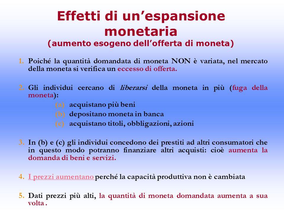 Effetti di un'espansione monetaria (aumento esogeno dell'offerta di moneta) 1.Poiché la quantità domandata di moneta NON è variata, nel mercato della moneta si verifica un eccesso di offerta.