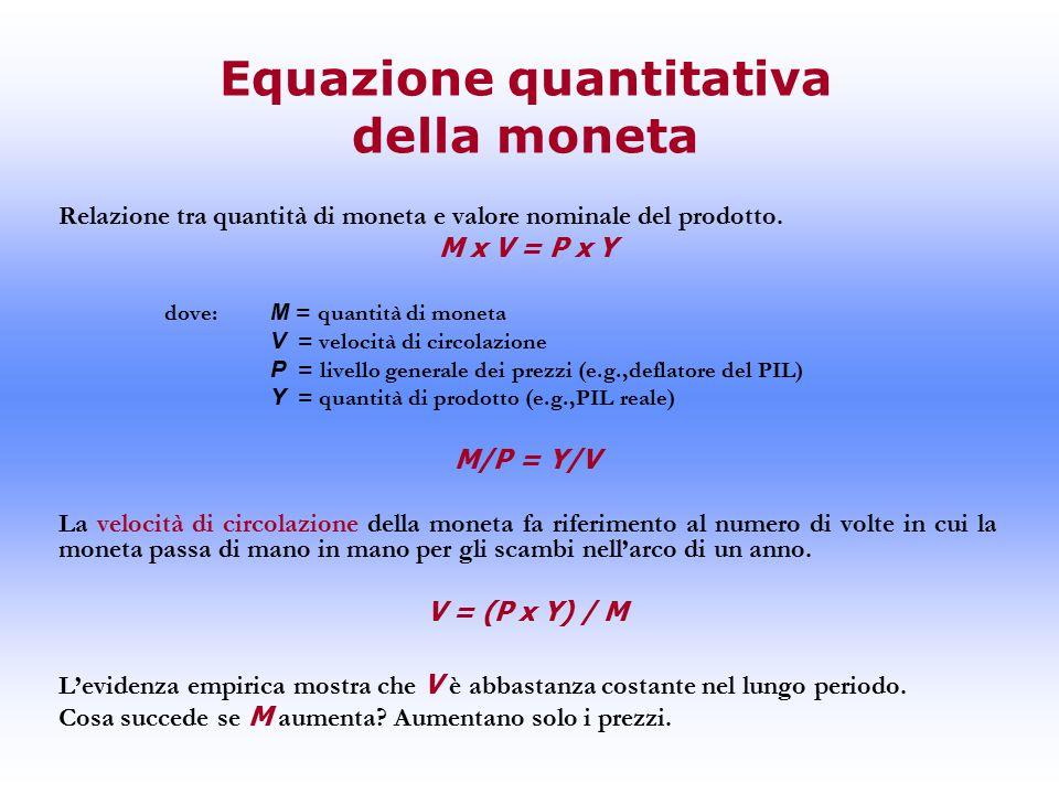 Equazione quantitativa della moneta Relazione tra quantità di moneta e valore nominale del prodotto.